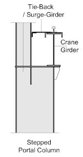 CraneGirder_4