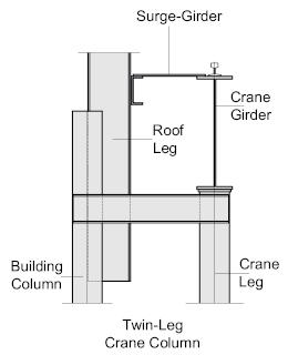 CraneGirder_5