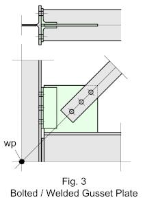 Vertical_Bracing_12