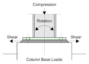 Column_11