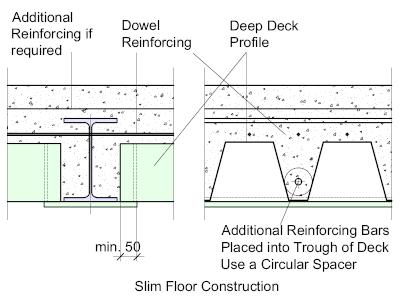 Composite_Floor_9