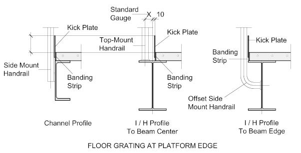 Floor_Grating_5