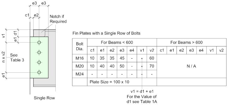 Fin_Plate_10a