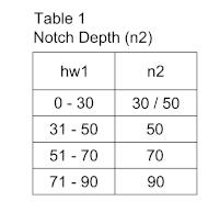 Notch_3