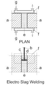 welding-electro-slag