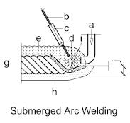 welding-submerged-arc