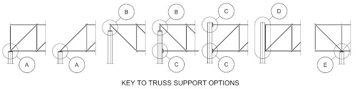 Truss_Lightweight_4c
