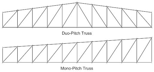Truss_Mono_Dual Pitch_1