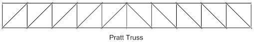 Truss_Pratt_1