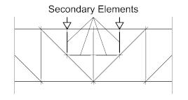 Truss_Secondary Elements_1