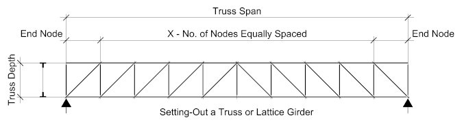 Truss_Setting_Out_1