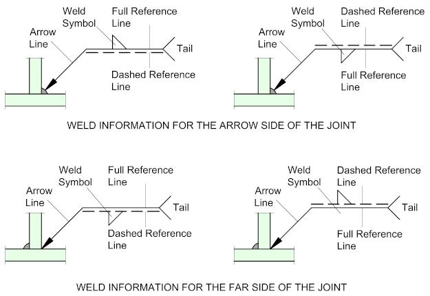 Weld Symbol_2a