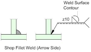 Weld Symbol_7