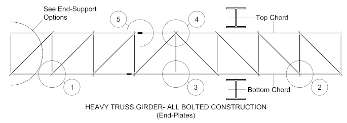 Truss_Heavy_Bolted