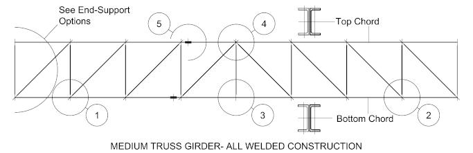 Truss_Medium_Welded