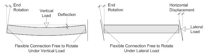 Flexible_Connections_1