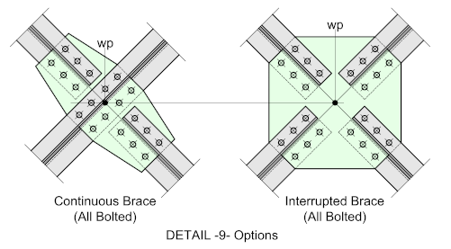Vertical Bracing Connections_16