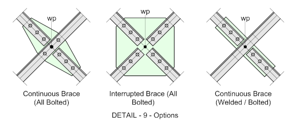 Vertical Bracing Connections_6