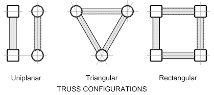 Hollow Sections Truss_1a