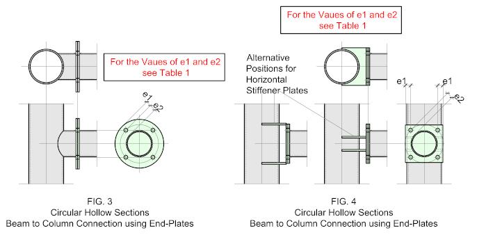 Structural Detailer-Beam to Column_3